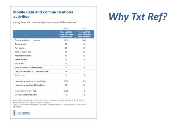 Why Txt Ref?