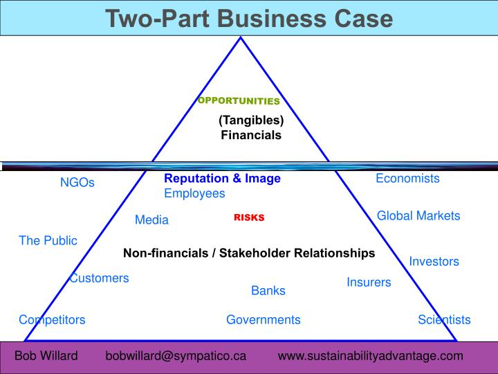 Two-Part Business Case