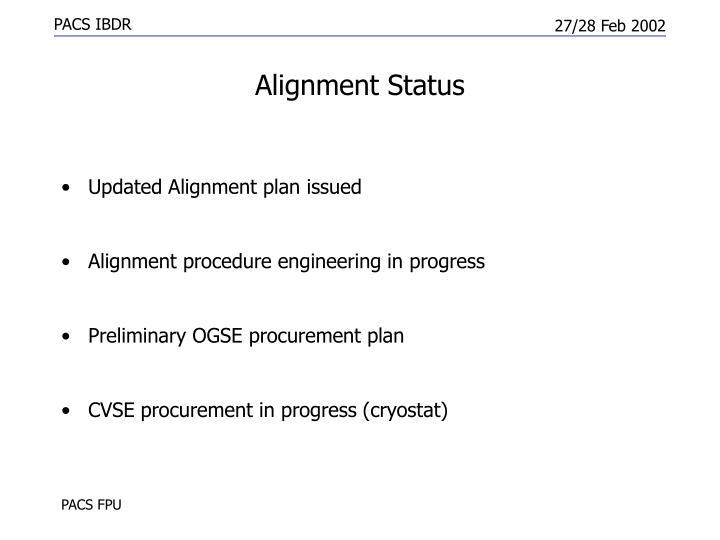 Alignment Status