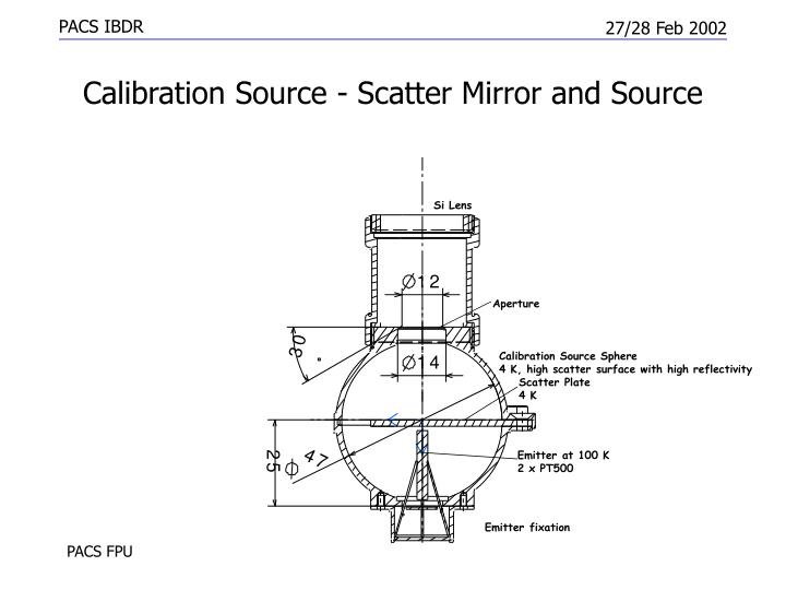 Calibration Source - Scatter Mirror and Source