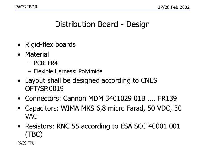 Distribution Board - Design