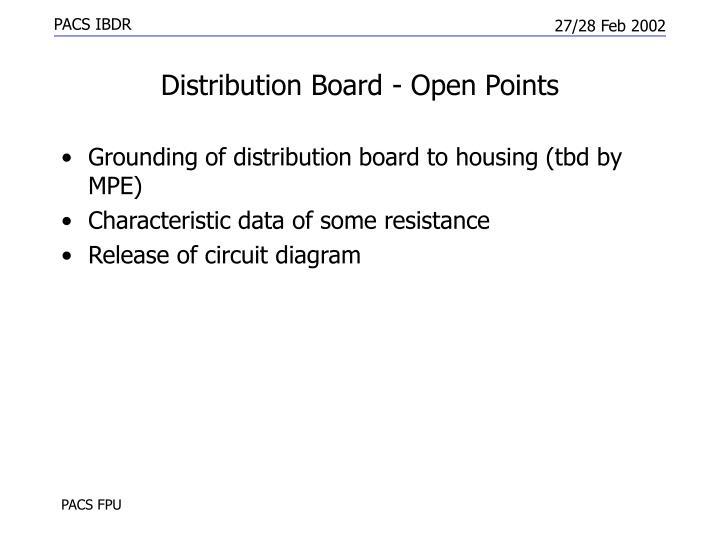 Distribution Board - Open Points