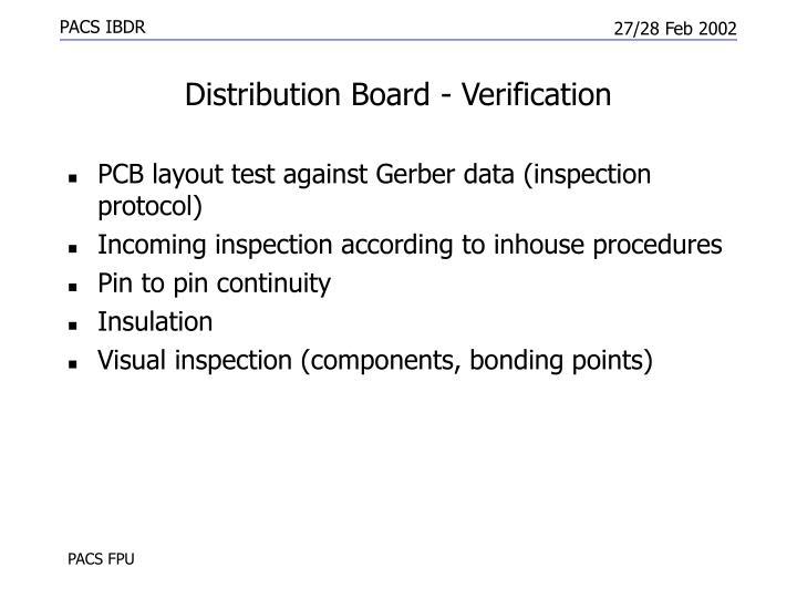 Distribution Board - Verification