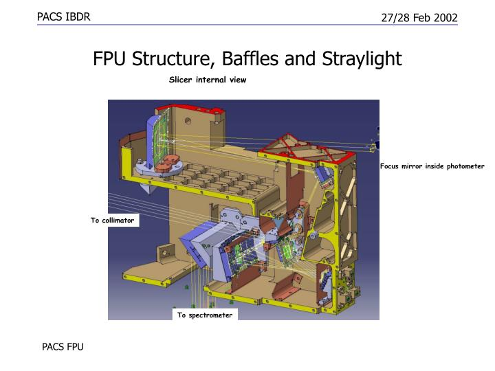 FPU Structure, Baffles and Straylight