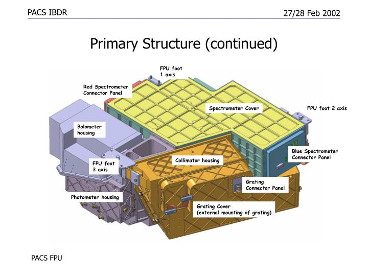 Primary Structure (continued)