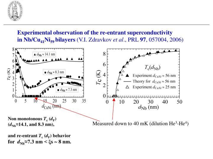 Experimental observation of the re-entrant superconductivity