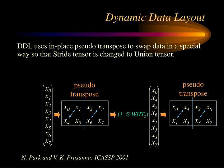 pseudo transpose