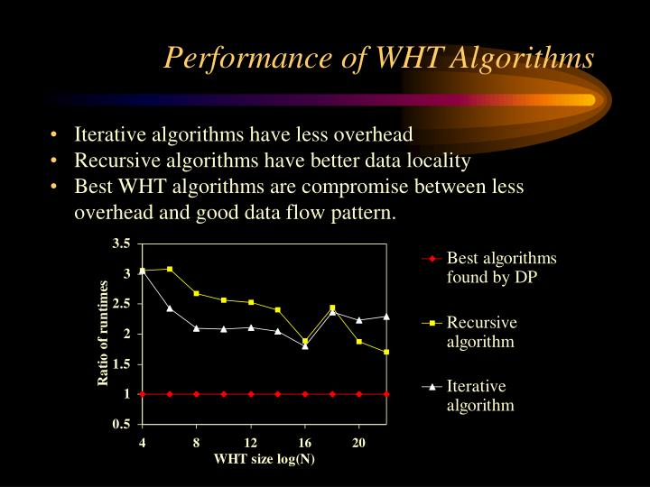 Performance of WHT Algorithms