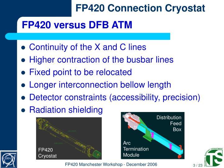 FP420 versus DFB ATM