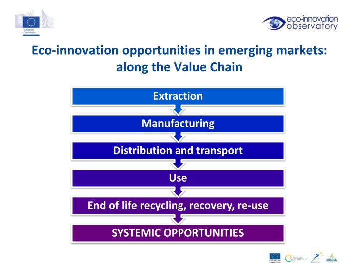 Eco-innovation opportunities in emerging markets: along the Value Chain