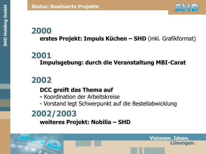 Status: Realisierte Projekte