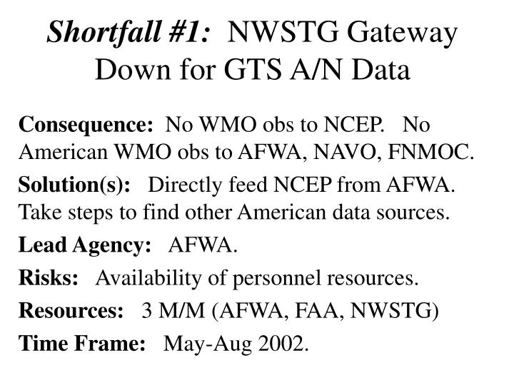 Shortfall 1 nwstg gateway down for gts a n data