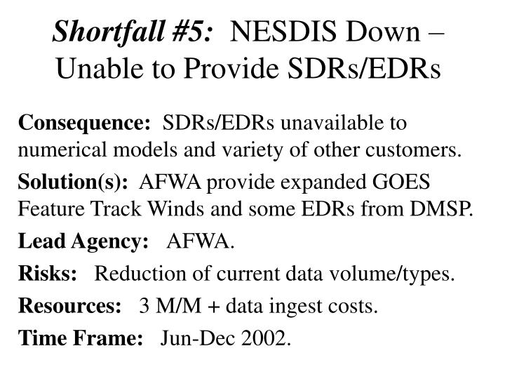 Shortfall #5: