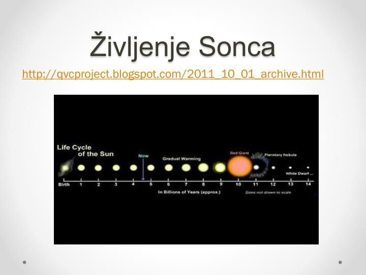 Življenje Sonca