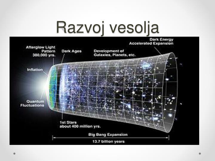 Razvoj vesolja