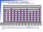 acute activity analysis 1 outpatients