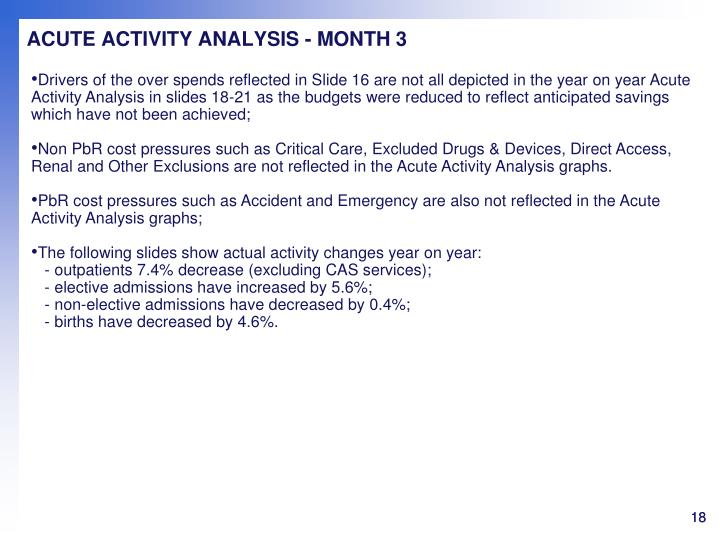ACUTE ACTIVITY ANALYSIS - MONTH 3