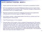 acute contract position month 3