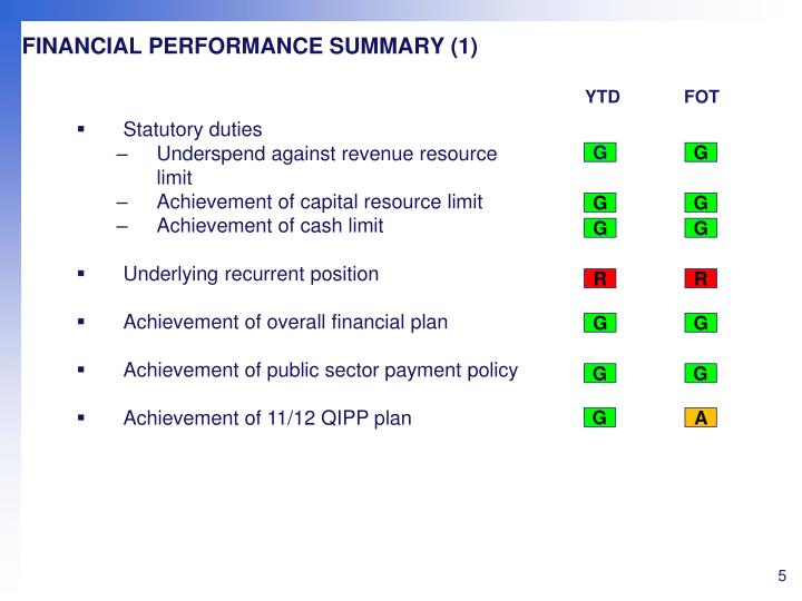 FINANCIAL PERFORMANCE SUMMARY (1)