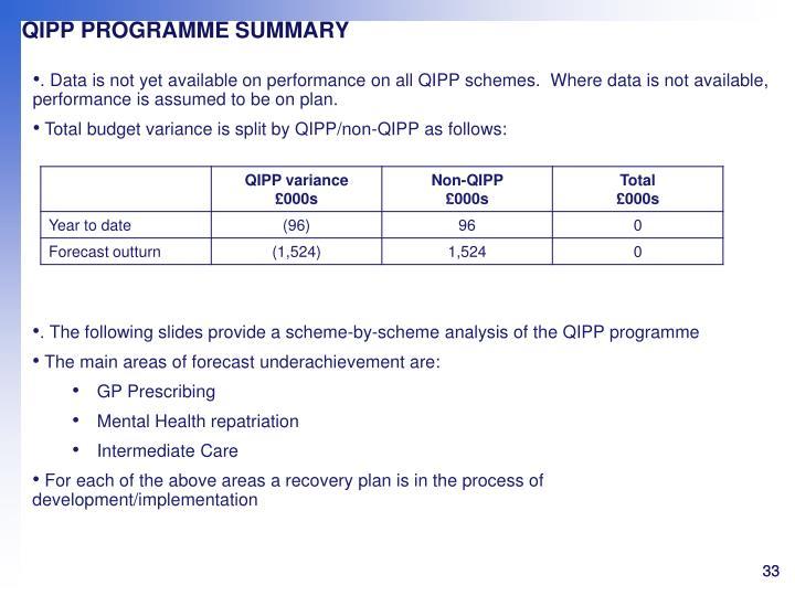 QIPP PROGRAMME SUMMARY