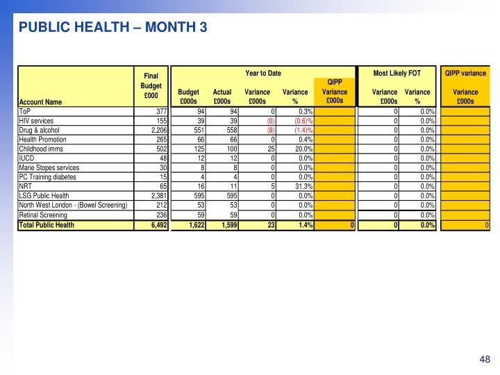 PUBLIC HEALTH – MONTH 3