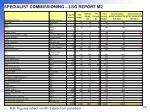 specialist commissioning lsg report m21