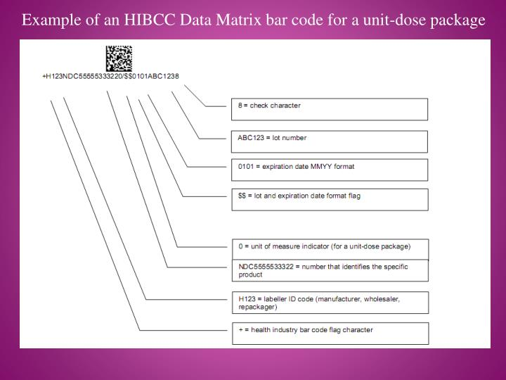 Example of an HIBCC Data Matrix bar code for a unit-dose package