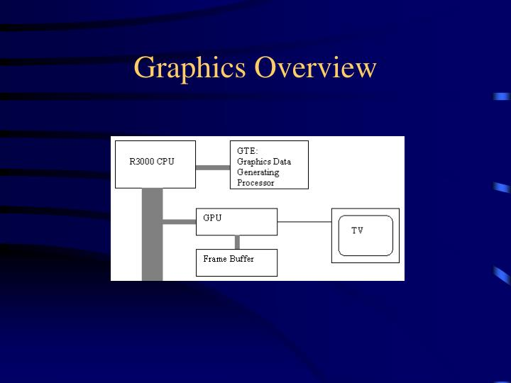 Graphics Overview