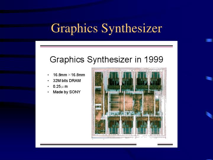 Graphics Synthesizer