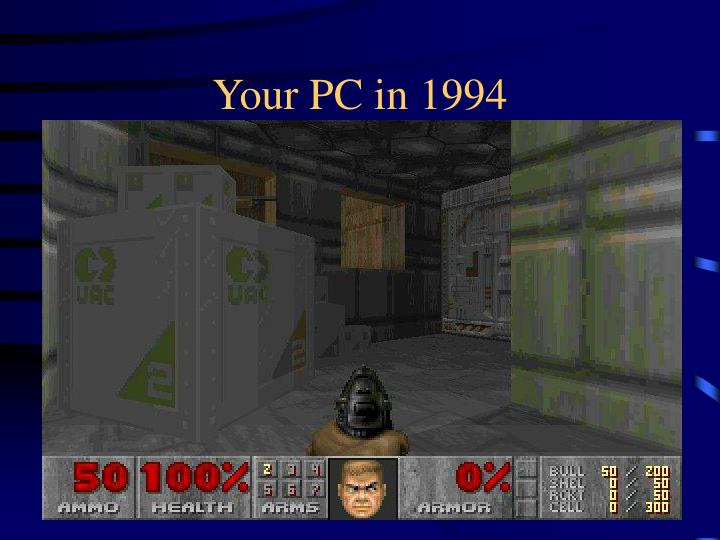 Your PC in 1994