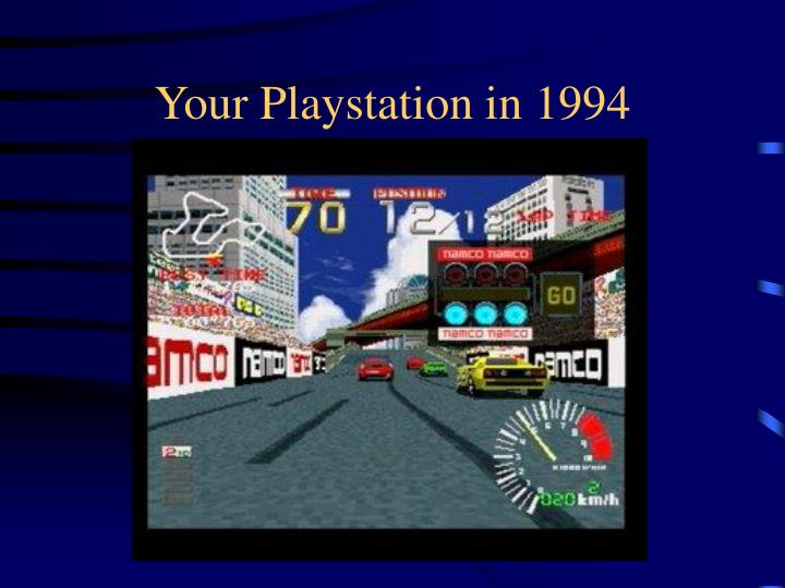 Your Playstation in 1994