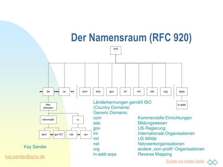 Der Namensraum (RFC 920)