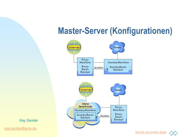 Master-Server (Konfigurationen)