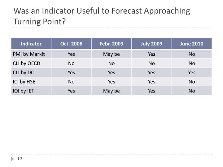 Was an Indicator Useful to Forecast Approaching Turning Point?