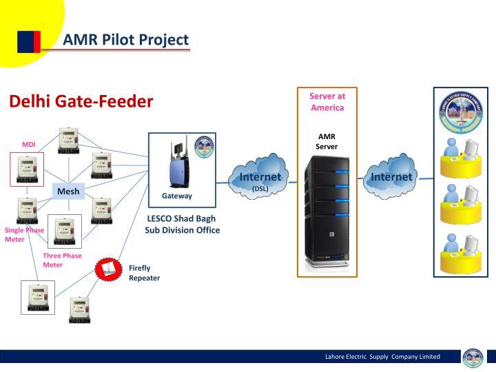 AMR Pilot Project