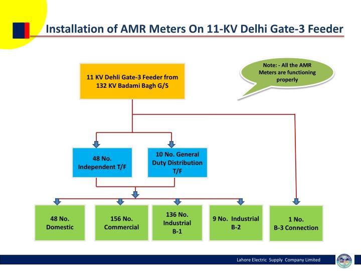 Installation of AMR Meters On 11-KV Delhi Gate-3 Feeder