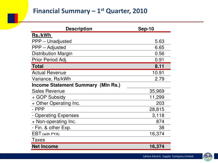 Financial Summary – 1
