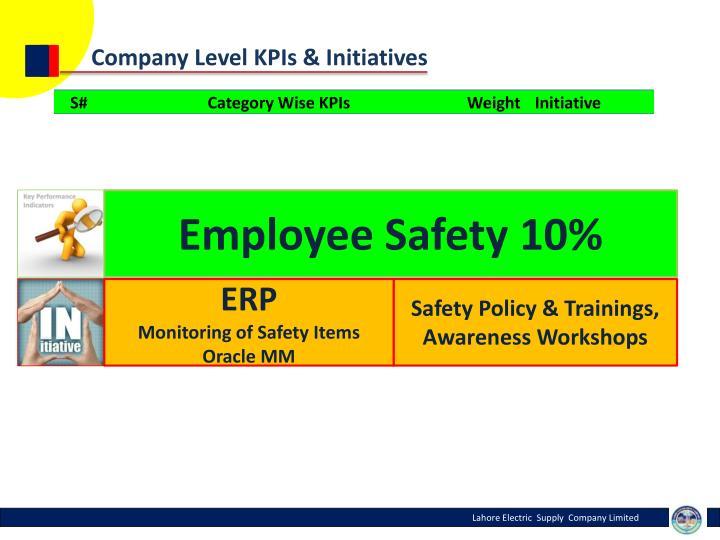 Company Level KPIs & Initiatives