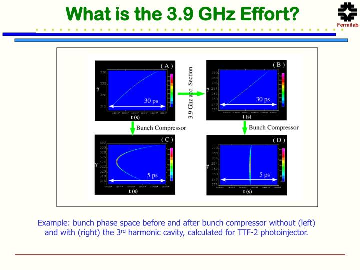 What is the 3.9 GHz Effort?