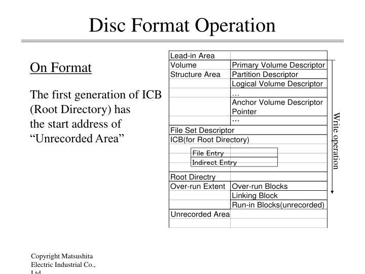 Disc Format Operation