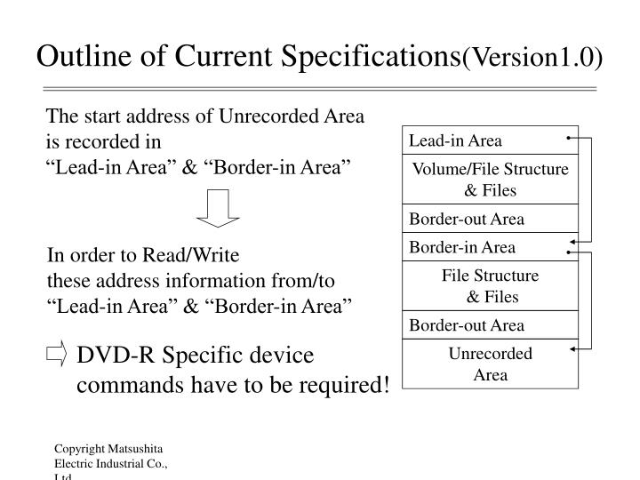 Outline of current specifications version1 0