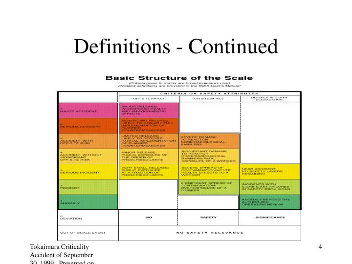 Definitions - Continued