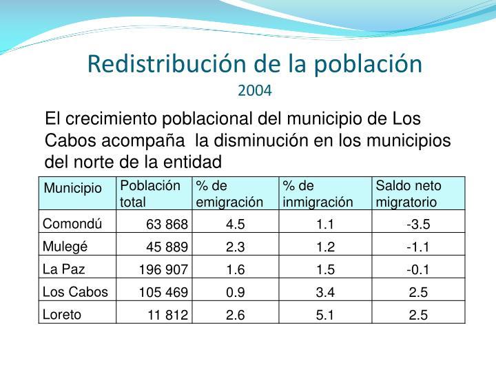 Redistribución de la población