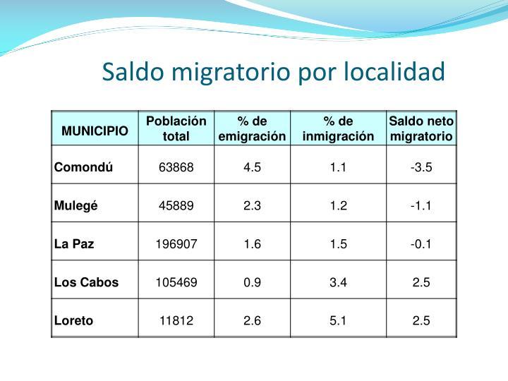 Saldo migratorio por localidad