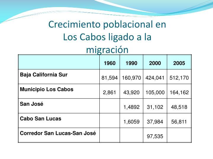 Crecimiento poblacional en Los Cabos ligado a la migración