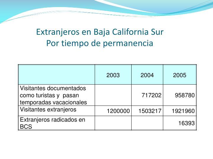 Extranjeros en Baja California Sur