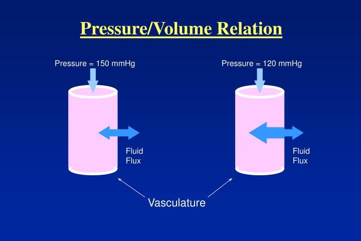 Pressure/Volume Relation