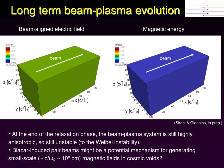 Long term beam-plasma evolution