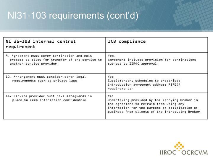 NI31-103 requirements (cont'd)