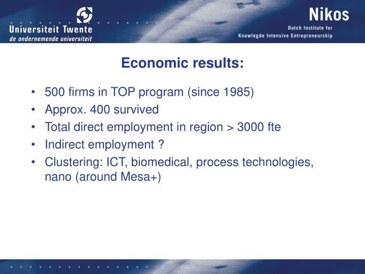 Economic results: